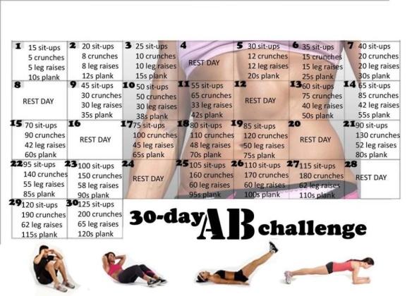 30day Ab challenge